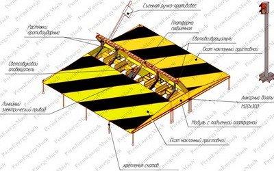 Дорожный Блокиратор ® серии Скат-3150УП